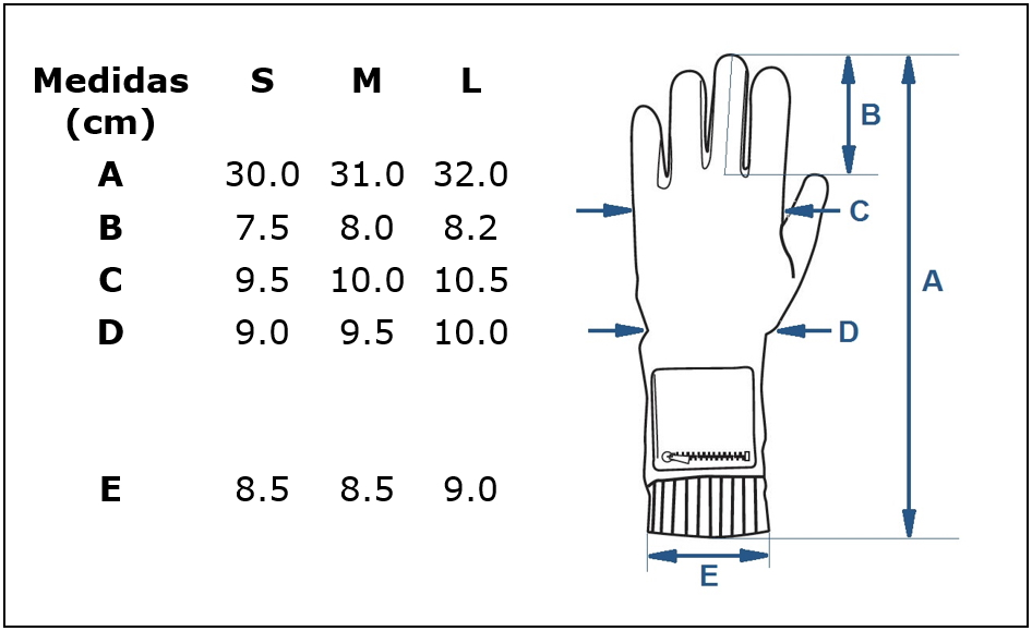 Heated glove liners with battery case